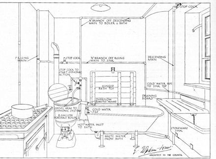Photo:Building plan for the downstairs bath/kitchen